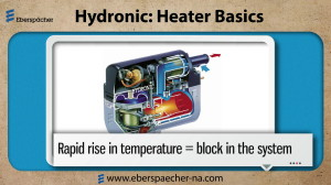 Hydronic Heater: The Basics